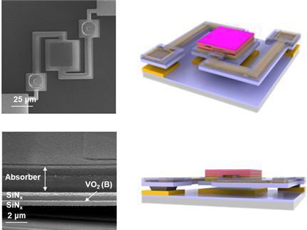 韩国研究人员开发出低成本热传感器 可用于无人驾驶汽车