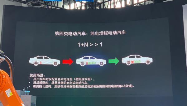 第四类电动汽车出现?火亮新能源发布纯电增程电动汽车