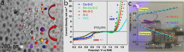 ARCI开发出新金属空气电池催化剂 更具成本效益