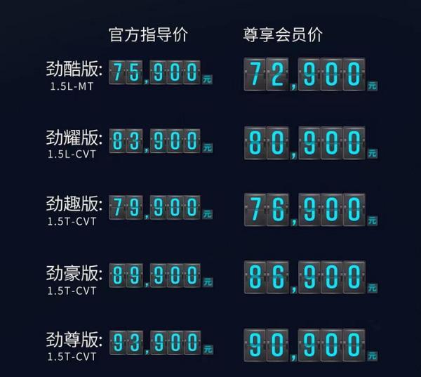凯翼炫界Pro正式上市 售7.59万起/增悬浮式液晶屏