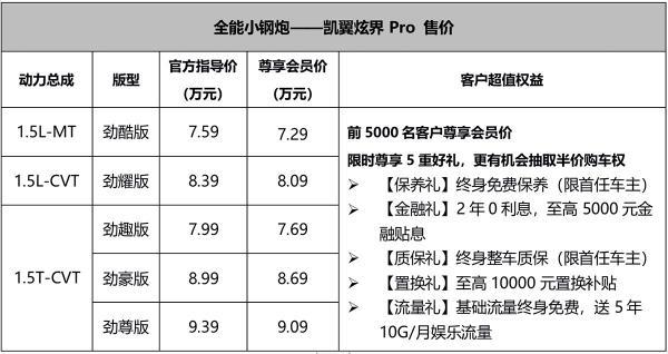 指导价7.29~9.09万元 凯翼炫界Pro上市