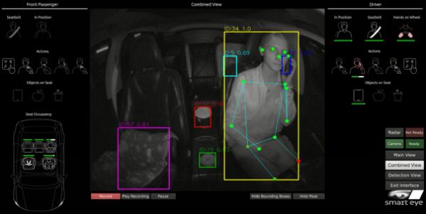 Smart Eye与豪威科技发布端到端车内传感解决方案