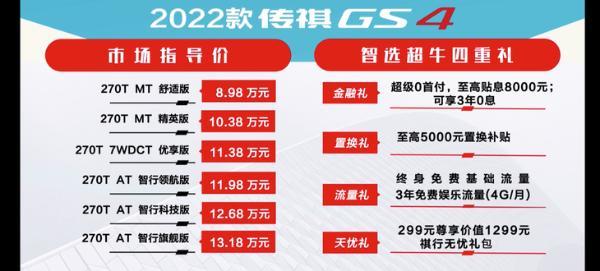 新款传祺GS4正式上市 6款车型 售价8.98万元起