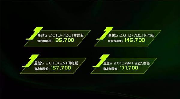 吉利星越S正式上市 售价13.57-17.17万元