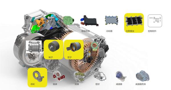 """""""三合一""""电驱迎市场风口,纬湃科技全球首推第四代产品"""