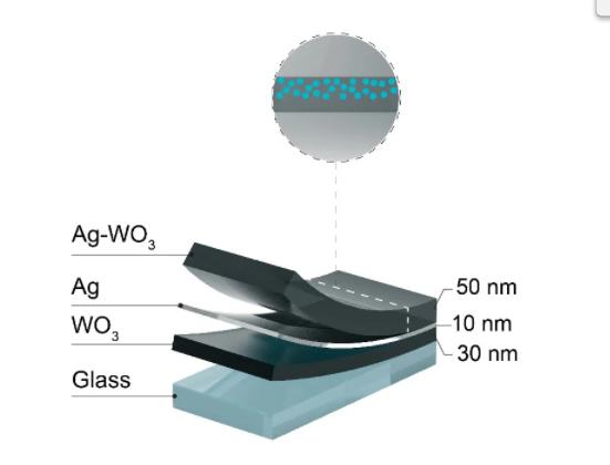 悉尼大学开发替代稀有铟的等离子技术 可使汽车玻璃变暗