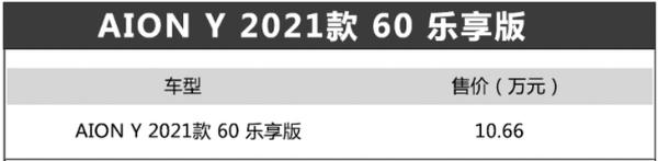 售价10.66万元 广汽埃安AION Y新增60乐享版