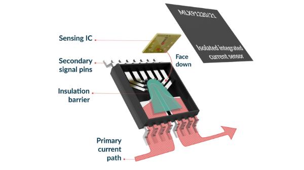 迈来芯:汽车级VGA和QVGA飞行时间传感器芯片 | 2021金辑奖