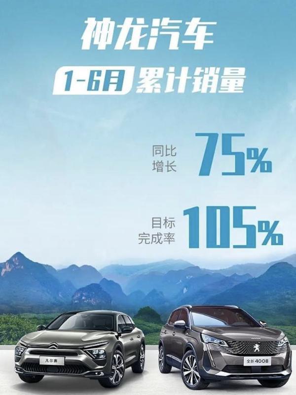 神龙汽车公布最新销量数据 上半年累销4万余辆/同比增长75%