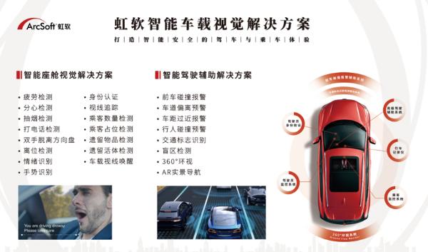 虹软科技:VisDrive一站式车载视觉解决方案 | 2021金辑奖