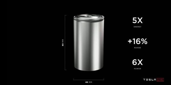 瞄准特斯拉订单,三星SDI、LG能源解决方案完成4680电池样品研发