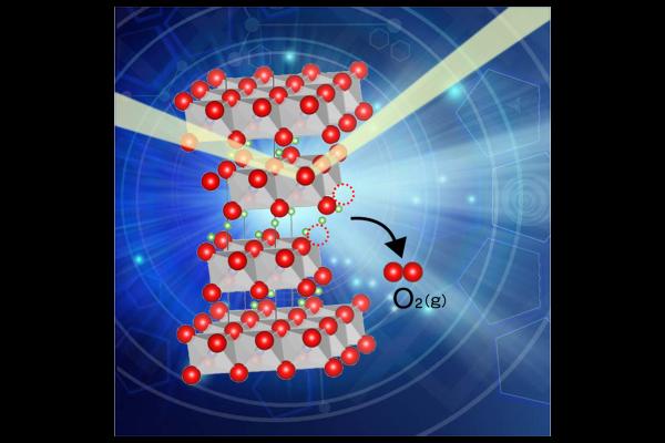 研究小组发现 防止氧气释放可使高能量密度电池更安全