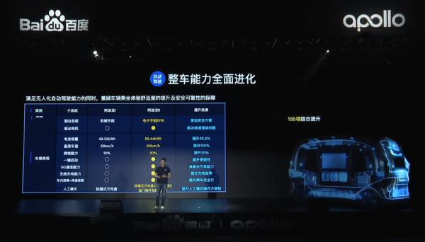 阿波龙Ⅱ发布,首搭55寸智慧车窗,自动驾驶能力比肩Robotaxi