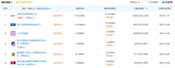 吉利增资曹操出行,后者注册资本增至4.33亿