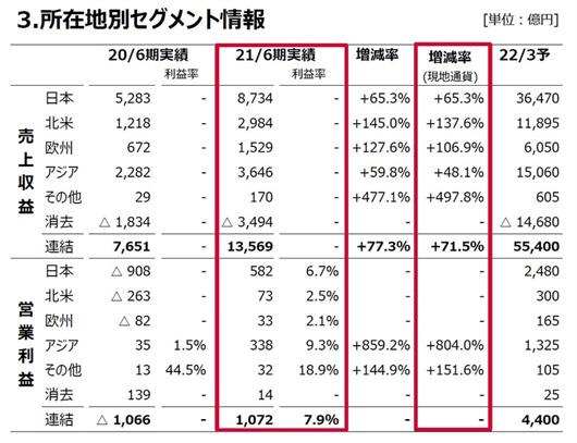 丰田减产,波及电装