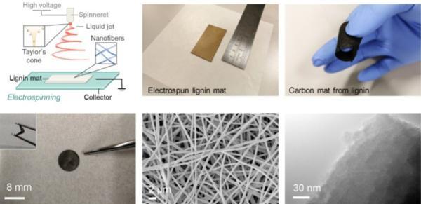 伦敦帝国理工学院发明新技术 助力钠离子电池取代锂离子电池