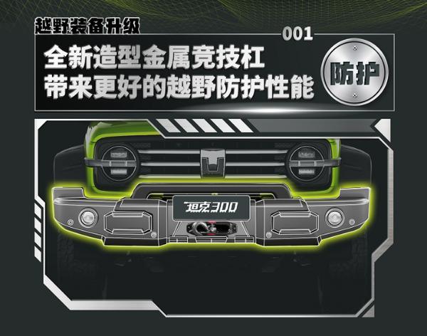 坦克300游侠版正式上市 售价24.88万元 标配加强越野配置
