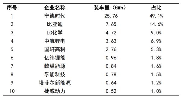 中航锂电50GWh动力电池及储能电池项目落户合肥