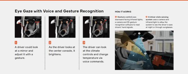 传感器舱内应用将变革座舱体验