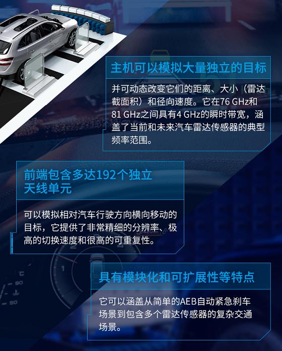 罗德与施瓦茨即将发布新型4D汽车雷达目标模拟器