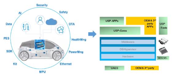 汽车产业变革进入下半场,零部件企业如何迎战?