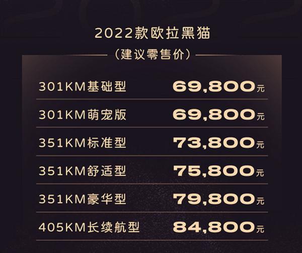 2022款欧拉黑猫正式上市 补贴后售价6.98-8.48万元