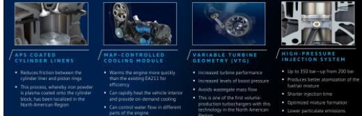 大众美国公司将推出2022 Jetta 搭载升级发动机和IQ.DRIVE