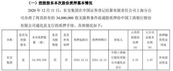 通化东宝控股股东东宝集团质押3400万股 用于补充流动资金