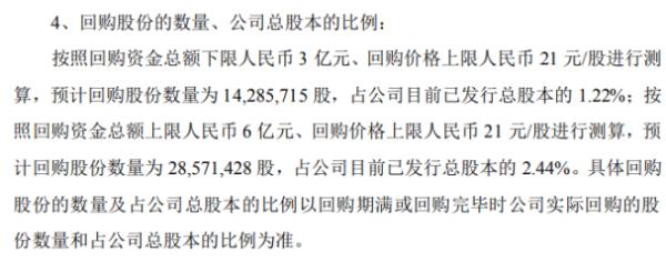 天融信将花不超6亿元回购公司股份 用于股权激励