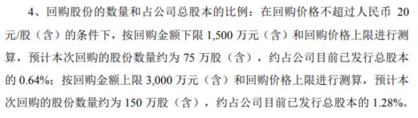 新天药业将花不超3000万元回购公司股份 用于股权激励