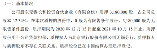 万吉科技股东质押318万股 用于公司贷款担保