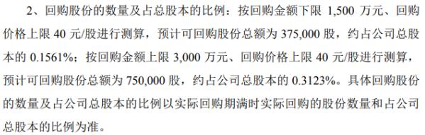 开润股份将花不超3000万元回购公司股份 用于股权激励