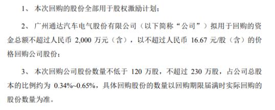 通达电气将花不超2000万元回购公司股份 用于股权激励