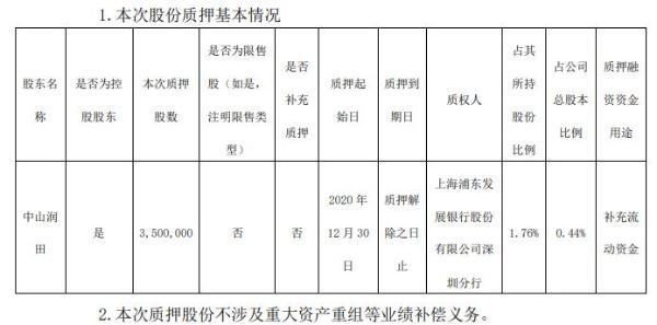 中炬高新控股股东中山润田质押350万股 用于补充流动资金
