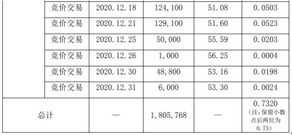 精测电子股东武汉精至减持180.58万股 套现约9899.22万元