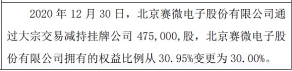 光谷信息股东减持47.5万股 权益变动后持股比例为30%