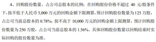 力合科技将花不超1亿元回购公司股份 用于股权激励