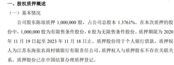 鑫亿鼎股东陈琼质押100万股 用于个人银行借款