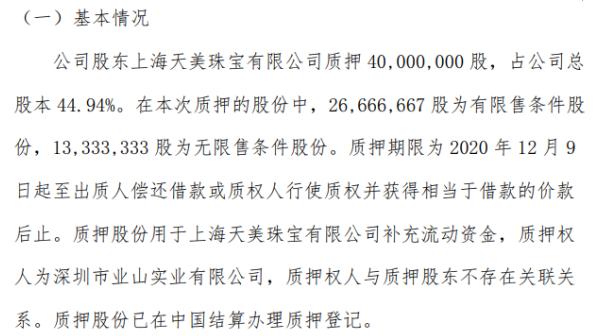 中银金行股东质押4000万股 用于补充流动资金
