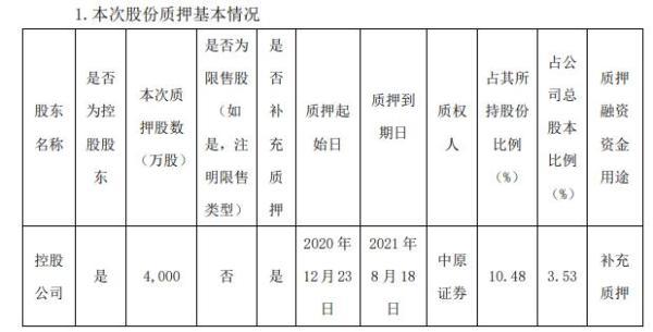 瑞贝卡控股股东控股公司合计质押1.27亿股 用于补充质押