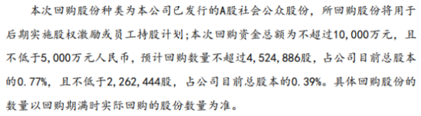 葵花药业将花不超1亿元回购公司股份 用于股权激励