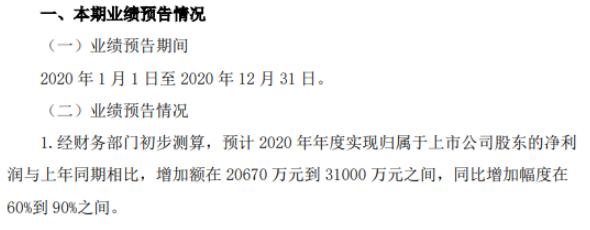 鲁商发展2020年预计净利同比增加2.07亿-3.1亿 化妆品各渠道促销推广力度加大