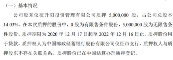 怡丽科姆股东质押500万股 用于贷款