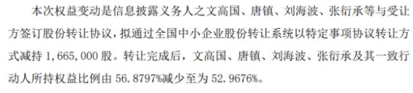 同方软银4名股东合计减持166.5万股 权益变动后持股比例合计为52.97%