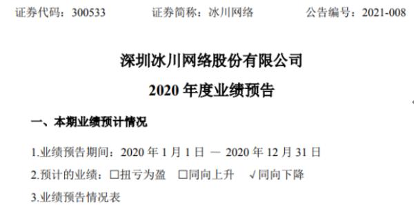 冰川网络预计2020年净利润为7561万-9814万 下降39%-53% R&D投资增加
