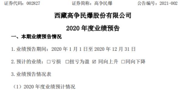 高争民爆2020年预计净利3100万-4500万增长29.24%-87.6% 承担社保费用下降