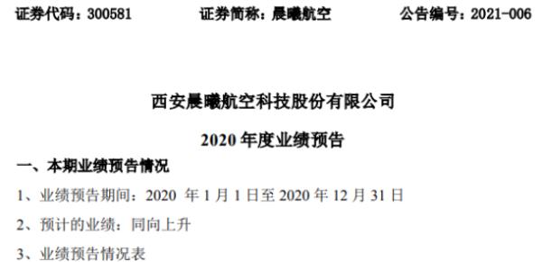 晨曦航空2020年预计净利5400万-6300万增长11.11%-29.63% 销售订单增加