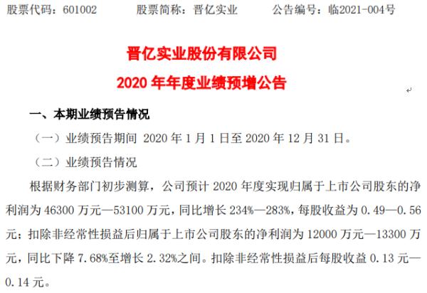 晋亿实业2020年预计净利4.63亿-5.31亿增长234%-283% 非经常性损益大幅增长