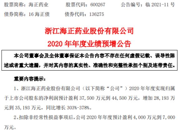 海正药业2020年预计净利3.75亿-4.45亿增长303%-378% 制剂销售增长