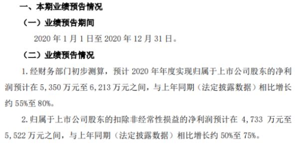 江化微2020年预计净利5350万-6213万增长55%-80% 产品订单快速上升
